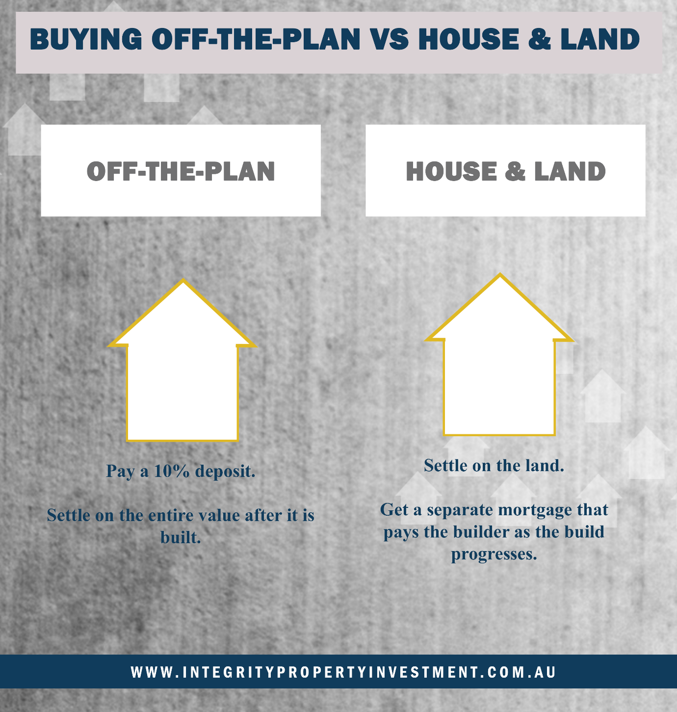 the difference between house and land and off the plan